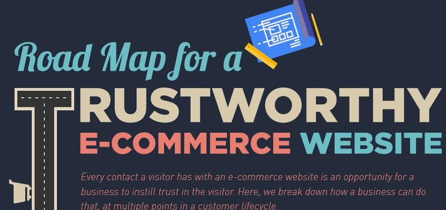 Roadmap betrouwbare webshop